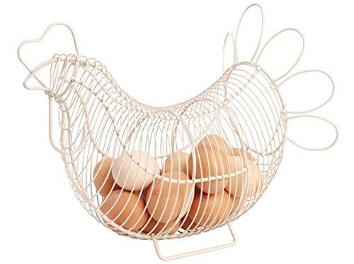 Eddingtons poulet panier à œufs