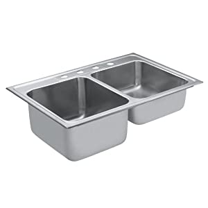 Drop In Kitchen Sinks Double Bowl : fixtures kitchen fixtures kitchen bar sinks kitchen sinks double bowl