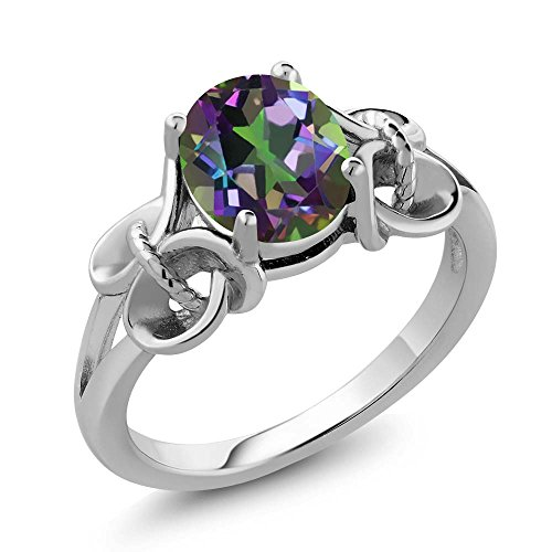 Sterling Silver Mystic Topaz Ring Green Oval 9X7MM (2.30 cttw, Available in size 5, 6, 7, 8, 9) (Mystic Fire Topaz Gem compare prices)