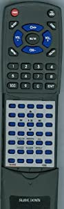 IHOME Replacement Remote Control for IH51BRM, IH51
