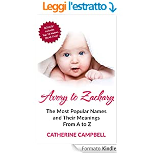 Baby Names and Meanings: Avery to Zachary: Most Popular ...