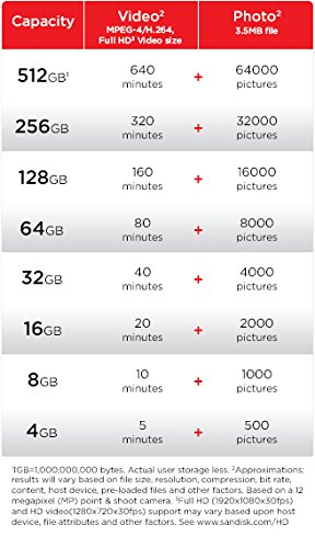 Professional Ultra SanDisk 400GB Samsung Galaxy S8 MicroSDXC card with CUSTOM Hi-Speed, Lossless Format! Includes Standard SD Adapter. (A1/UHS-1 Class 10 Certified 100MB/s) (Color: 400GB)