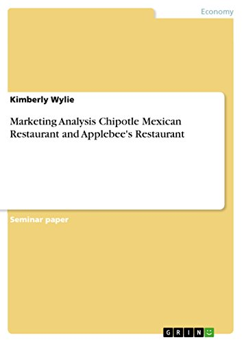 marketing-analysis-chipotle-mexican-restaurant-and-applebees-restaurant