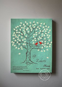 MuralMax - Personalized Family Tree & Lovebirds, Stretched Canvas Wall Art, Make Your Wedding & Anniversary Gifts Memorable, Unique Wall Decor, Color, Mint Size 12 x 16 - 30-DAY