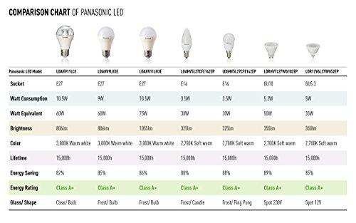 Panasonic-pack 10 bougies lED 3,5 w mat e14 30 w 2700 k 180D 15,000 std 323 a p10CDLFR30 wE14 lm