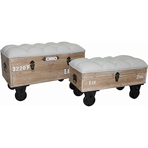Distressed style Industrial Ottoman Set of Two by Urban Port (Ottomans On Wheels compare prices)