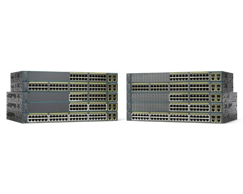 cisco-catalyst-2960-plus