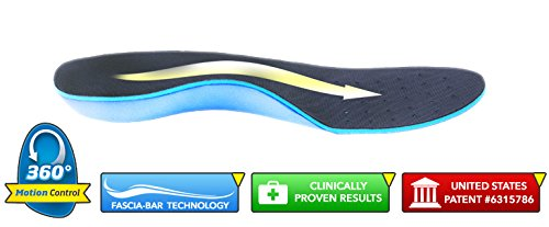 Full Length Plantar Fasciitis Orthotic Insoles with Arch Support (X-Large) (Htp Heel Cups compare prices)