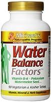Michaels Naturopathic Programs Water Balance Factors Nutritional