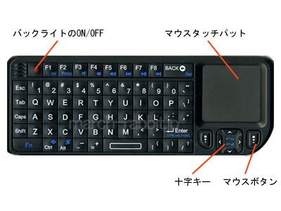 MAGIC-PRO ProMini Keyboard