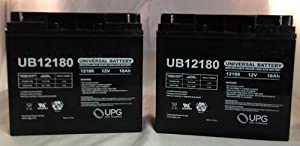 12V 18AH BATTERY REPLACEMENT FOR GS PORTALAC WHEELCHAIR - 2 PACK