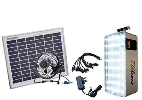 TechnologyUncorked TU Lumen15 PBSF Solar Light