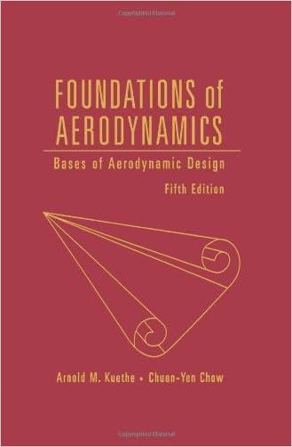 Foundations of Aerodynamics: Bases of Aerodynamic Design