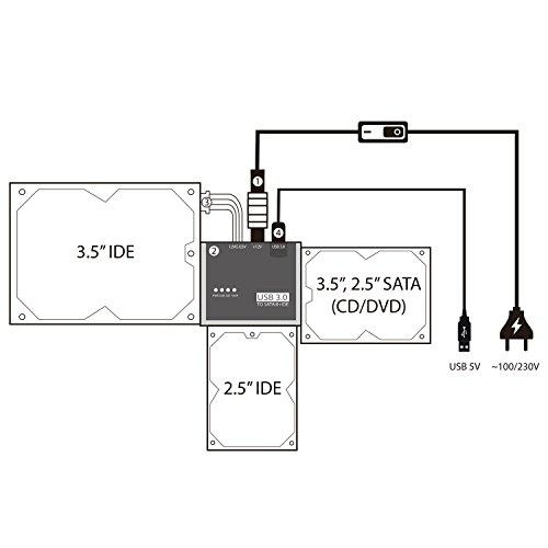 ul  fcc certified power supplier  cinolink u00ae usb 3 0 to
