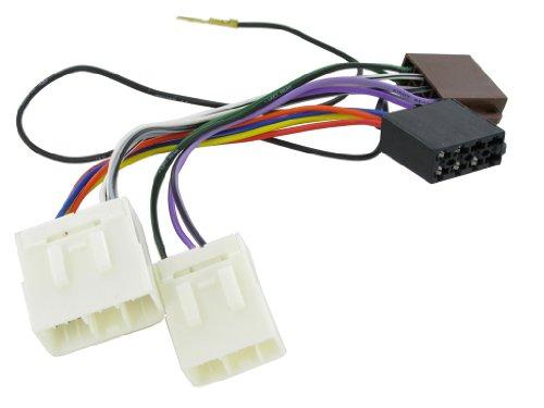 connects2-ct20mz01-cavo-adattatore-per-mazda-121-mx-5-b-series-mpv-premacy-323-demio-mx-3-tribute-xe