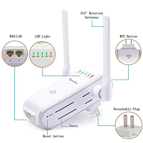 Seaidea Wifi Router 300Mbps