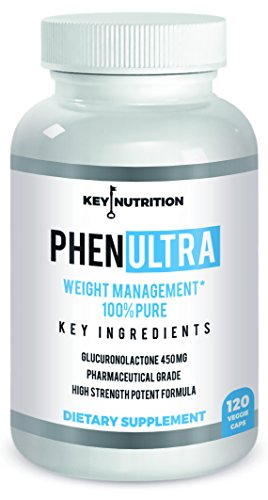 Buy Phentermine Now!