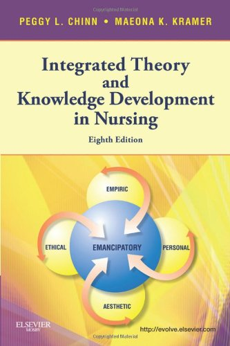 Integrated Theory & Knowledge Development in Nursing,...