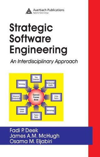 Strategic Software Engineering: An Interdisciplinary Approach