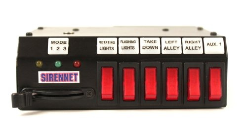 Sirennet 9 Switch Switchbox