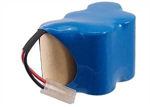 Battery for Euro Pro Shark V1911, 2 Speed Cordless Sweeper, Shark V1911N, Shark V1911-FS, Shark V1911FS, TG-V1911-FS