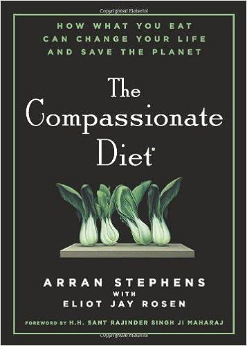 argumentative essay veganism