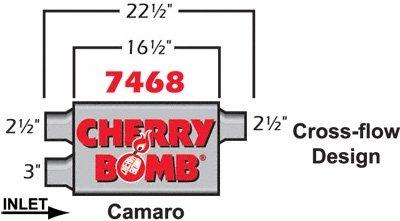 Cherry Bomb 7468 Pro Muffler