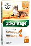Advantage 40 Katze 4 Pipetten