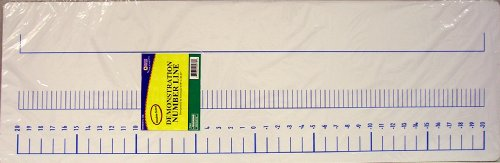 Creative Teaching Press - Number Line Double Sided Dry Erase Board