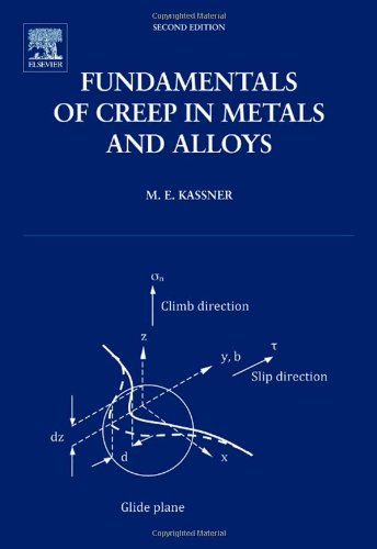 Fundamentals of Creep in Metals and Alloys