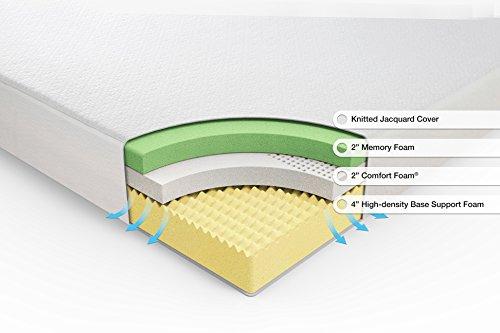 brand new zinus memory foam 8 inch green tea mattress queen ebay. Black Bedroom Furniture Sets. Home Design Ideas