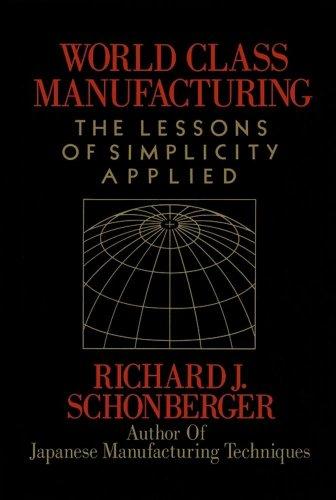 World Class Manufacturing