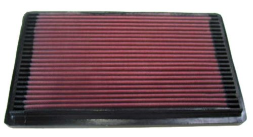 K&N 33-2038 High Performance Replacement Air Filter