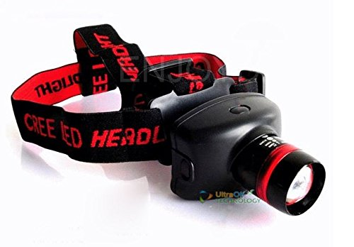 Fashion Outlet High Power 3 Modes Gray Cree Led Adjustable Focus Zoom Headlamp Headlight