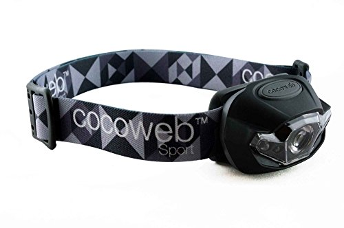 [New Arrival] Cocoweb Thirdeye Led Headlight - Black