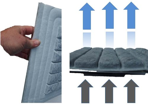 Kohlefilter für Geräte passend von Bosch Siemens Constructa Neff von Conny Clever®