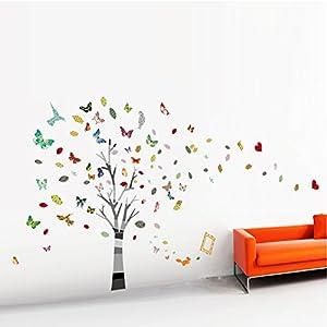 partager facebook twitter pinterest walplus autocollant d eac a t ajout. Black Bedroom Furniture Sets. Home Design Ideas