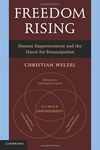 Freedom Rising: Human Empowerment and the Quest for Emancipation