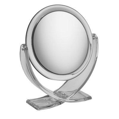 10x Magnification Perspex Mirror