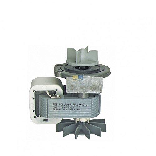 waschmaschine waschmaschinen daniplus. Black Bedroom Furniture Sets. Home Design Ideas