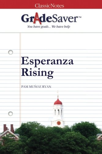 esperanza rising essay questions I can answer comprehension questions based on text from esperanza rising that   triad discussion exit ticket: independent answer to text-dependent question.