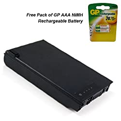 HP Compaq HP-NC4200 Laptop Battery - Premium Powerwarehouse Battery 6 Cell
