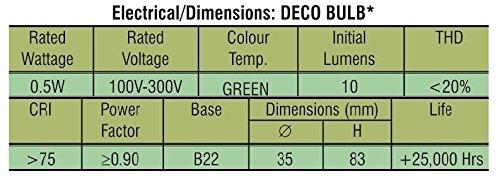 Bright-Mini-0.5W-Candle-Deco-LED-Bulb-(Green,-Pack-of-9)