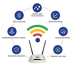 Smart Wi-Fi Hotspot Router with 1 year i2e1 Cloud Controller Subscription