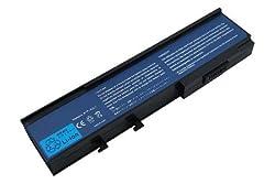 Gizga GAC ANJ1 Battery
