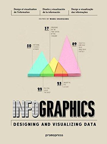 Infographics. Designing & visualizing data