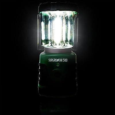 Supernova Ultra Bright Camping & Emergency LED Lantern