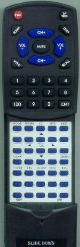 COBY Replacement Remote Control for TFTV1212, TFTV2224, TFTV1514, RC022, TFTV1923
