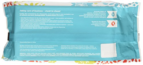 Travel Size Packages For Common Health And Beauty Products