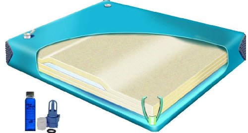 Buy Bargain Queen 95% Waveless Waterbed Mattress with contour lumbar Support 60 x 84